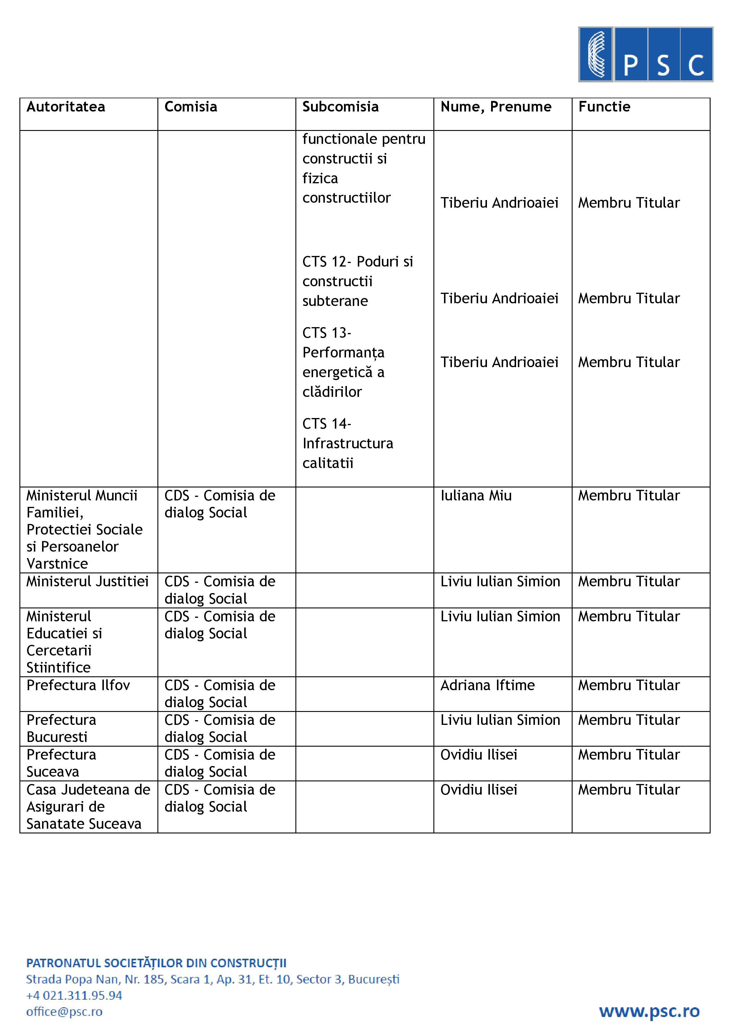 reprezentanti in comisii-site - Page 2-page-001